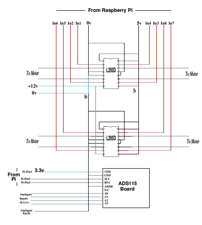Fault Tolerant Real Time Systems: The Problem of Replica